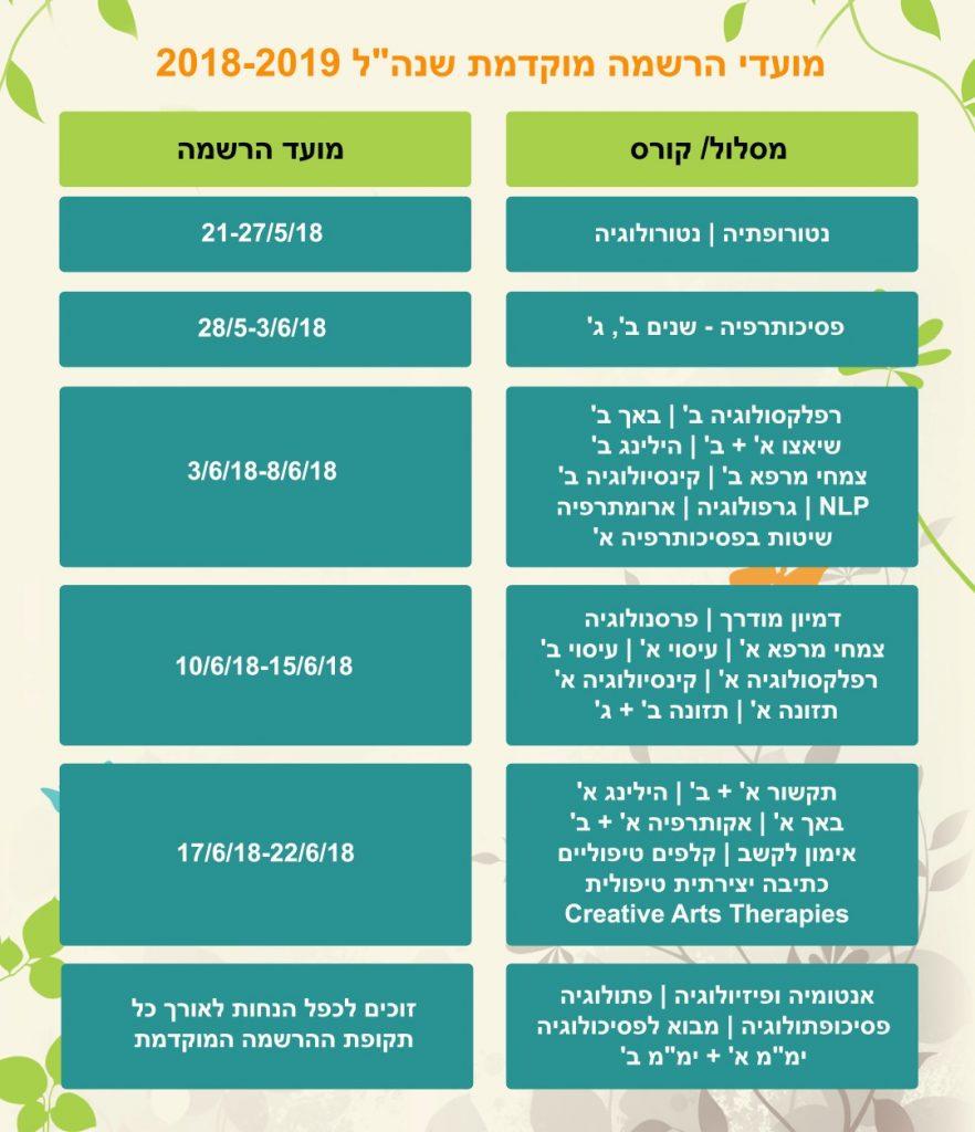 הרשמה מוקדמת_סטודנטים_טבלה לפרסום (Large)